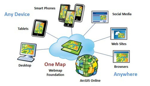 ArcGIS Icon Library for IT Architecture? | GeoNet, The Esri