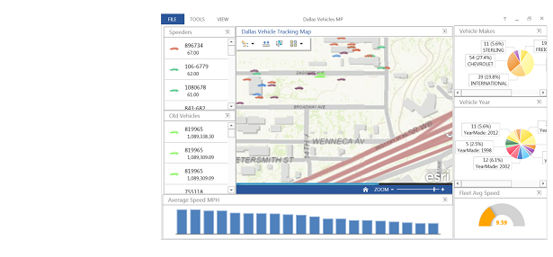 ArcGIS Runtime SDK For WPF ArcGIS Resource Center - Operations dashboard template