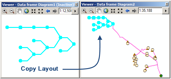 Schematic diagrams layout | ArcGIS Resource Center