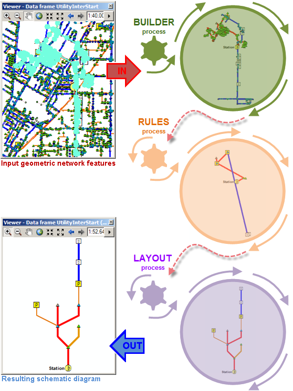 Generating schematic diagrams | ArcGIS Resource Center