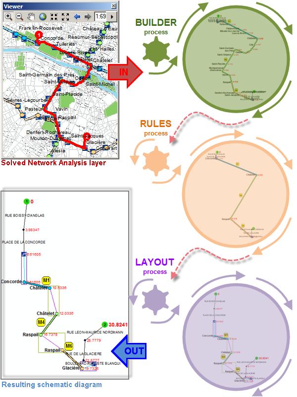 network schematics image 3