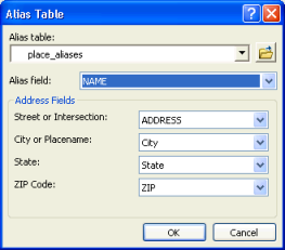 Alias Table dialog box