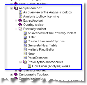 Toolbox, toolset, and tool documentation in the help system