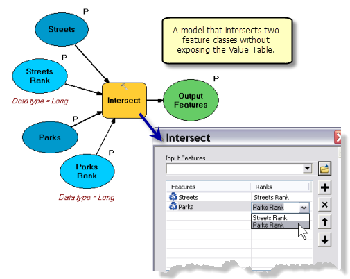 Deconstructing a Value Table in ModelBuilder