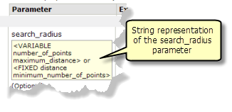 The string representation of the search_radius parameter