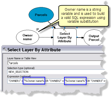 Using variable substitution to create a valid SQL Expression for the client