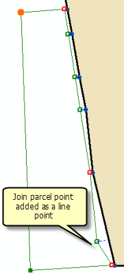 Parcel point added as a line point