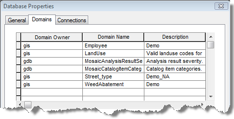 Domains tab of Database Properties showing domain owners