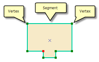 Vertices and segments in a polygon sketch