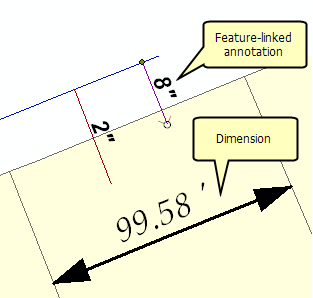 Dimension feature and feature-linked annotation features