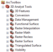 The 3D Analyst toolbox as viewed from the Catalog window
