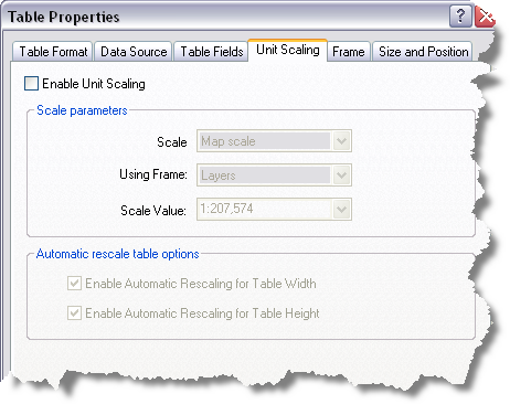 Unit Scaling tab on the Table Properties dialog box