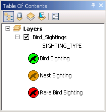 Character marker symbols used to symbolize the different types of bird sightings