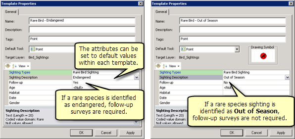 Template Properties dialog box for two types of bird sightings