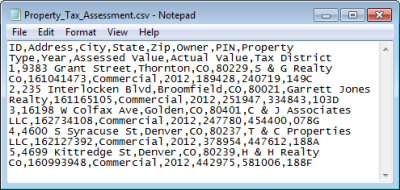 CSV file containing address information for each property
