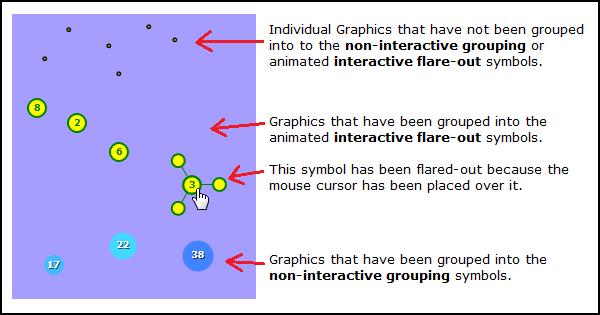 Billedresultat for arcgis runtime cluster symbol
