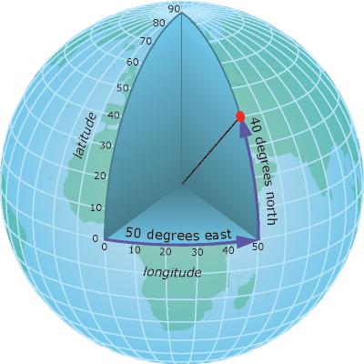 latitude et longueur