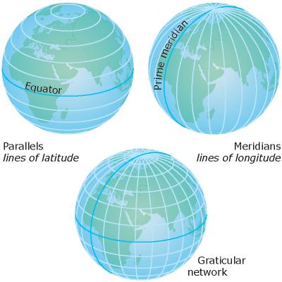 Cómo se representan las medidas de latitud y longitud